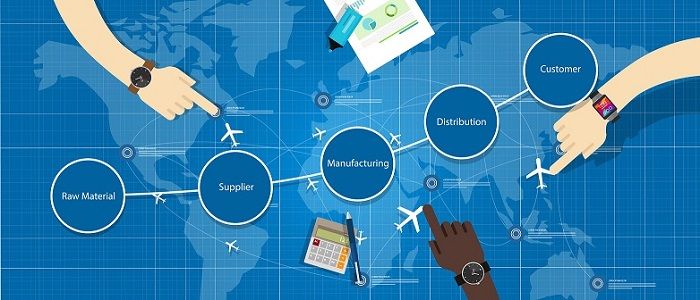 Supply Chain risk monitoring by LexisNexis